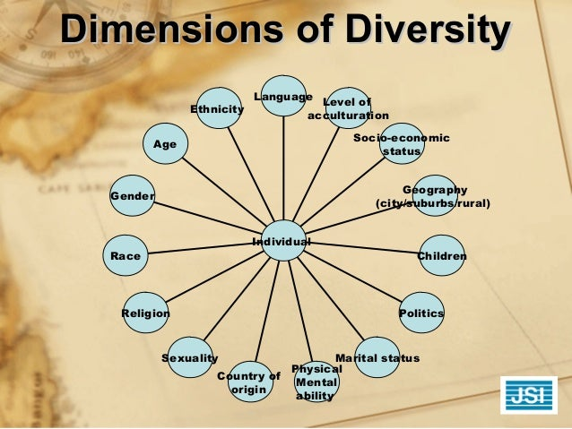 what is the difference between race ethnicity and culture 2 essay This article focuses on the connections between race, ethnicity,  race, ethnicity & family research paper starter homework help  662 percent contained an.