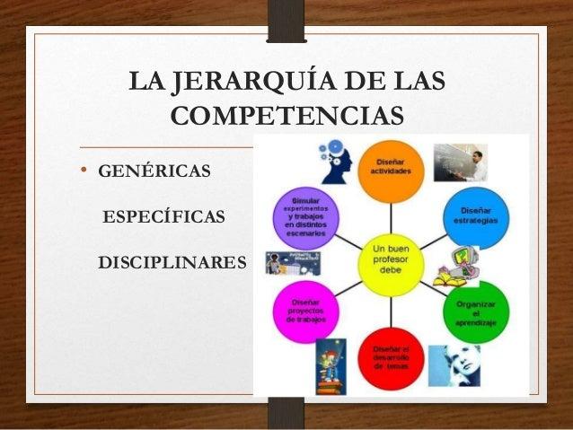 LA JERARQUÍA DE LAS COMPETENCIAS • GENÉRICAS ESPECÍFICAS DISCIPLINARES