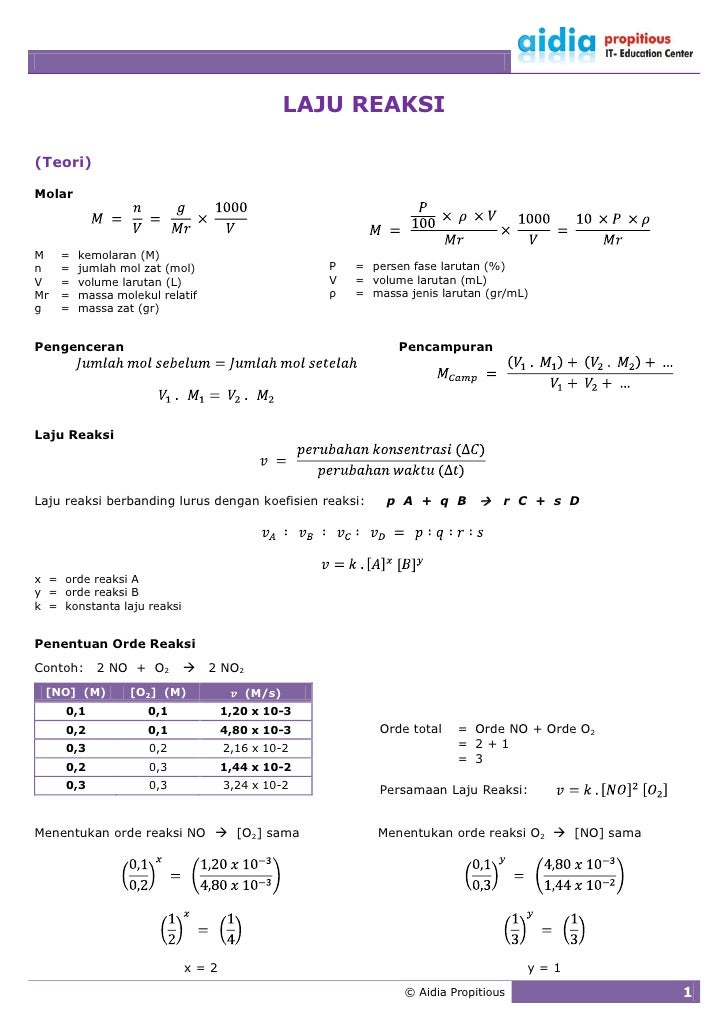 LAJU REAKSI  (Teori)  Molar    M    =   kemolaran (M) n    =   jumlah mol zat (mol)                    P   = persen fase l...