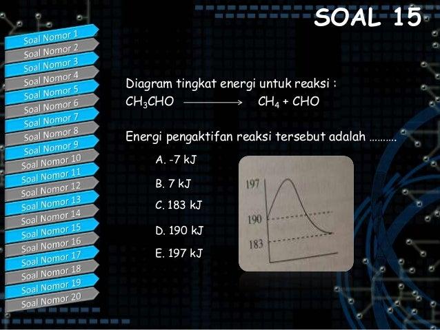 Laju reaksi salah 44 soal 15 diagram tingkat energi untuk reaksi ccuart Image collections