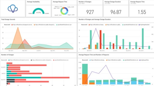 """""""A learning dashboard is a single display that aggregates different indicators about learner(s), learning processes, or le..."""