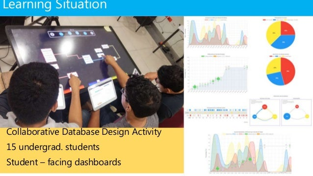 Collaborative Database Design Activity 15 undergrad. students Student – facing dashboards Learning Situation