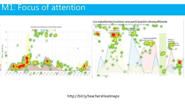 M2: Helpfulness of data storytelling elements