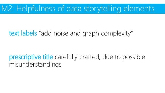 """"""" … the visualization (with data storytelling elements) shows me what elements students have created very clearly, compare..."""