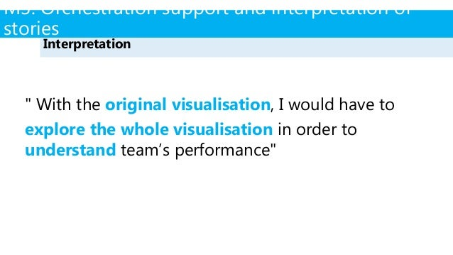 """"""" … the title in the graph made me think that this group needed to collaborate more equally"""" M3: Orchestration support and..."""