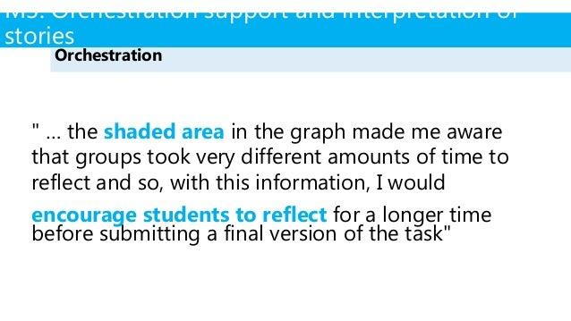 Summary Learning design driven data storytelling approach Data Learning design DS processing DS Visual analytics Responses...