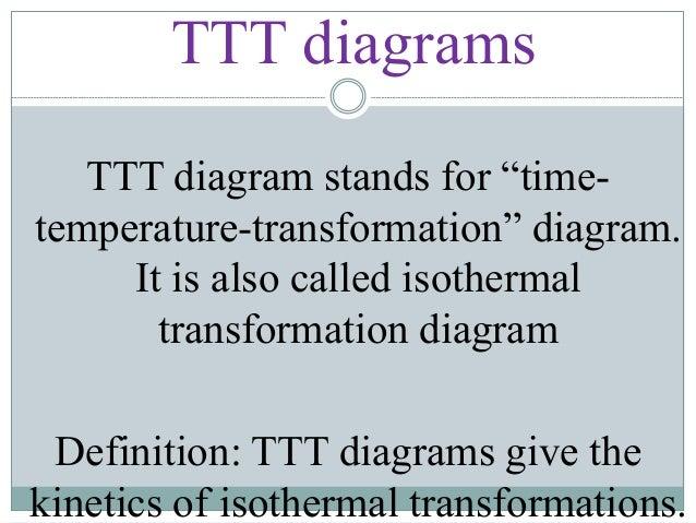 Ttt diagram ttt diagrams ccuart Image collections