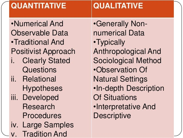 concepts and basics of research methodolgy
