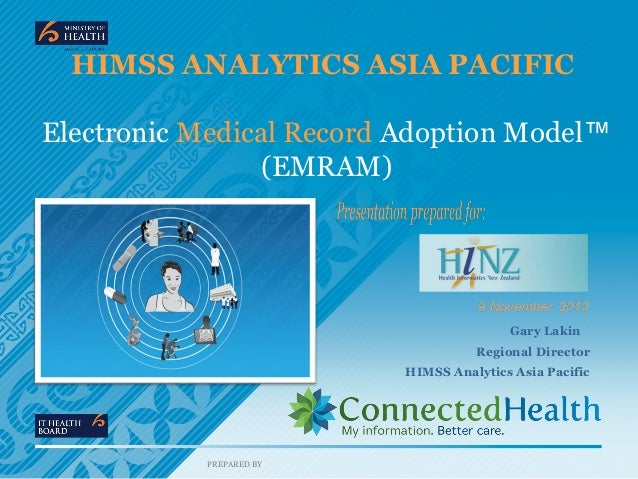 the asian electronic medical record emr