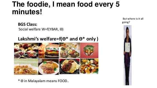Foodies meaning in malayalam