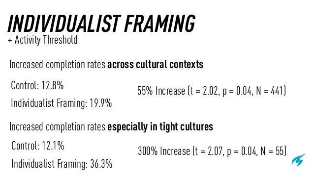 Attractive Framing Rates Gift - Frames Ideas - ellisras.info