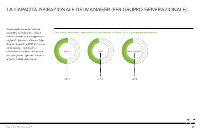 20Kelly Global Workforce Index™ Considerando questo tema da una prospettiva generazionale, la Gen Y sembra ottenere risult...