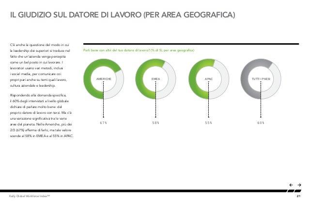 21Kelly Global Workforce Index™ IL GIUDIZIO SUL DATORE DI LAVORO (PER AREA GEOGRAFICA) C'è anche la questione del modo in ...