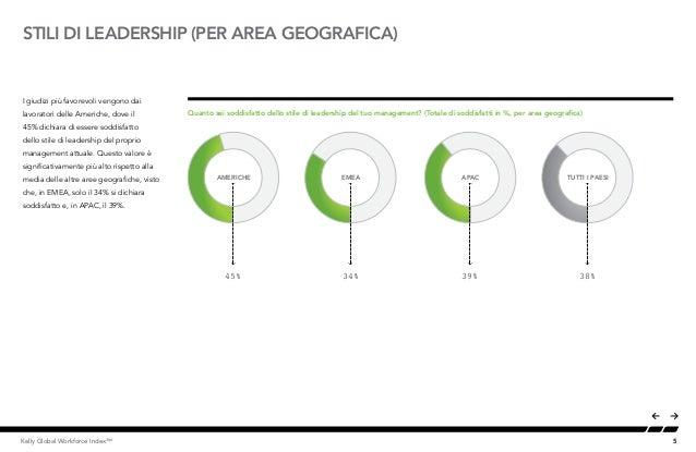 5Kelly Global Workforce Index™ STILI DI LEADERSHIP (PER AREA GEOGRAFICA) I giudizi più favorevoli vengono dai lavoratori d...