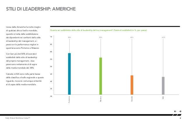 6Kelly Global Workforce Index™ STILI DI LEADERSHIP: AMERICHE L'area delle Americhe fa molto meglio di qualsiasi altra a li...