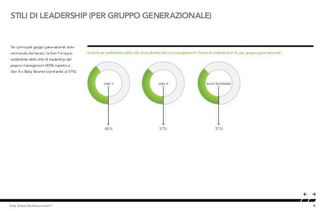 9Kelly Global Workforce Index™ STILI DI LEADERSHIP (PER GRUPPO GENERAZIONALE) Tra i principali gruppi generazionali attivi...