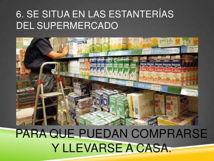 Circuito Productivo De La Leche : La leche de vaca al supermercado
