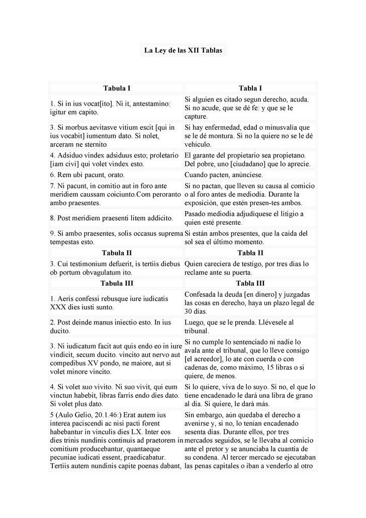 La Ley de las XII Tablas                       Tabula I                                          Tabla I                  ...