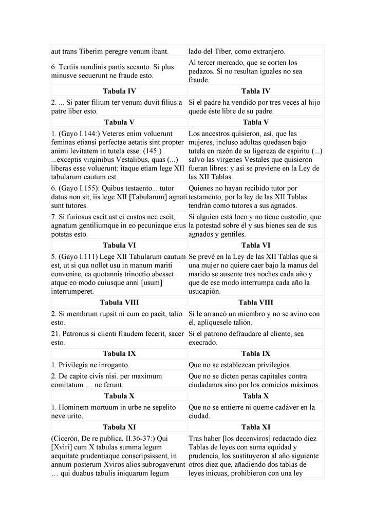 LAS 12 TABLAS PDF DOWNLOAD