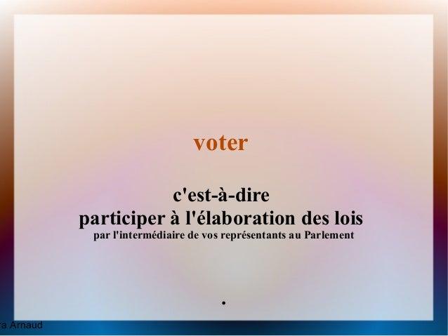 voter                       cest-à-dire            participer à lélaboration des lois             par lintermédiaire de vo...