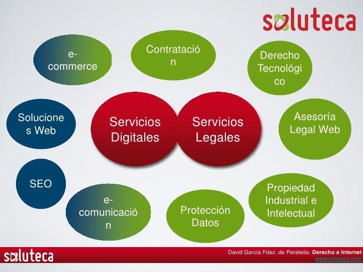 e-                Contratació                                                   Derecho     commerce                  n   ...