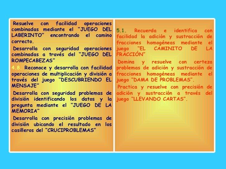 """<ul><li>Resuelve con facilidad operaciones combinadas mediante el """"JUEGO DEL LABERINTO"""" encontrando el camino correcto. </..."""