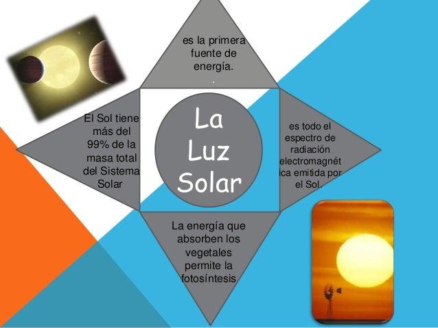 La luz solar for Luz solar para exterior