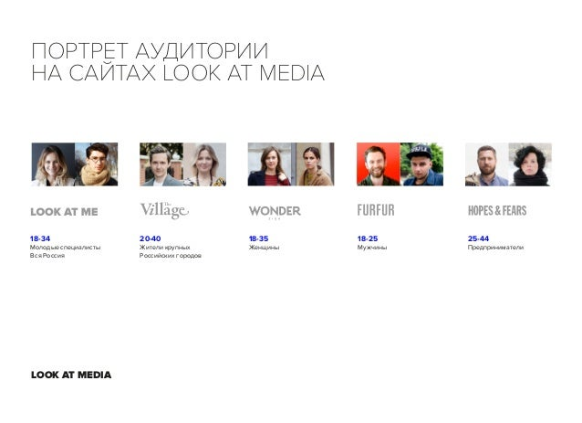 Медиакит Look At Media. Мобильная версия Slide 3
