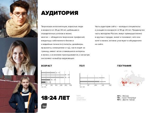 Аудитория Творческая интеллигенция, взрослые люди  Часть аудитории сайта — молодые специалисты  в возрасте от 25 до 34 лет...