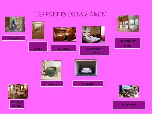 LES PARTIES DE LA MAISON L'entrée Le couloir La cuisine La chambre à coucher La salle de bain La salle à manger Les toilet...