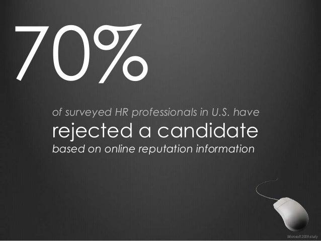 70%of surveyed HR professionals in U.S. haverejected a candidatebased on online reputation information                    ...