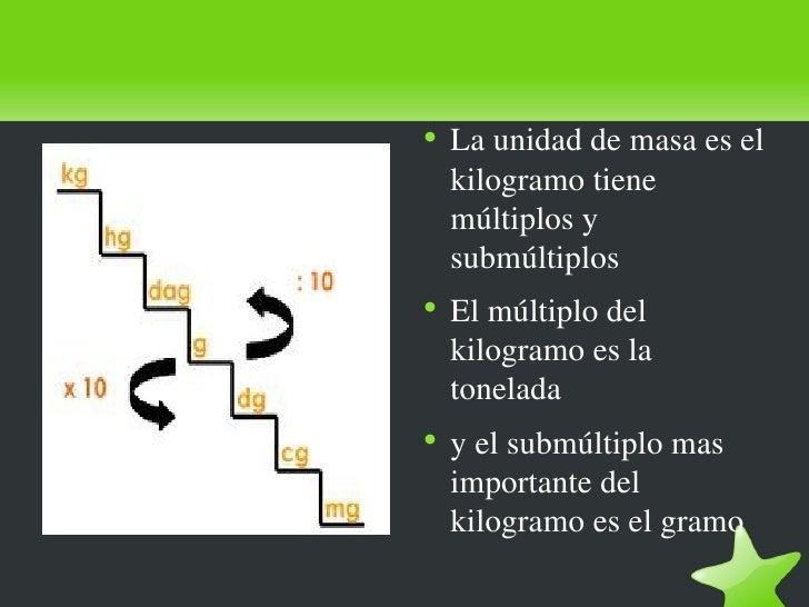 La masa Slide 3