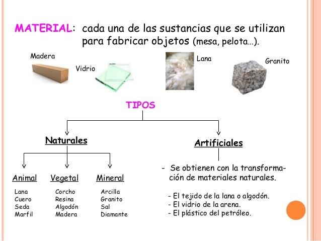La materia 3 - Propiedades del granito ...