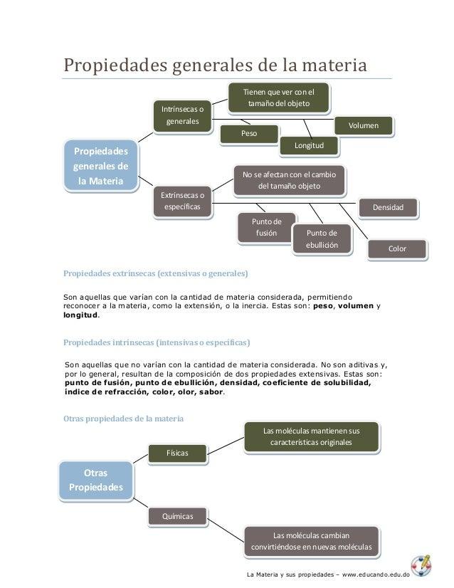 La Materia y sus propiedades – www.educando.edu.do Propiedades generales de la materia Propiedades extrínsecas (extensivas...