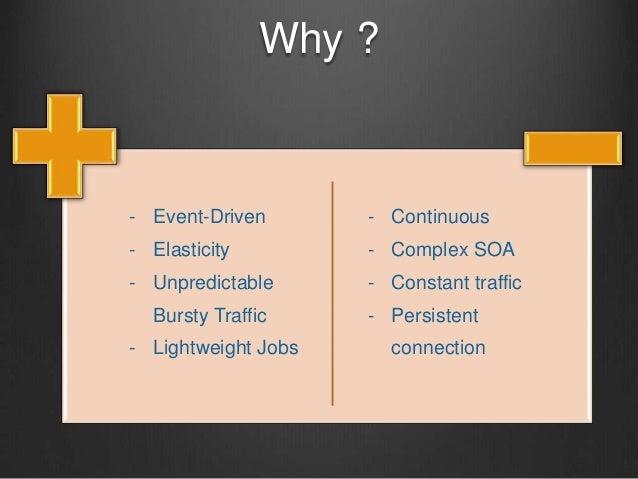 Why ? - Event-Driven - Elasticity - Unpredictable Bursty Traffic - Lightweight Jobs - Continuous - Complex SOA - Constant ...
