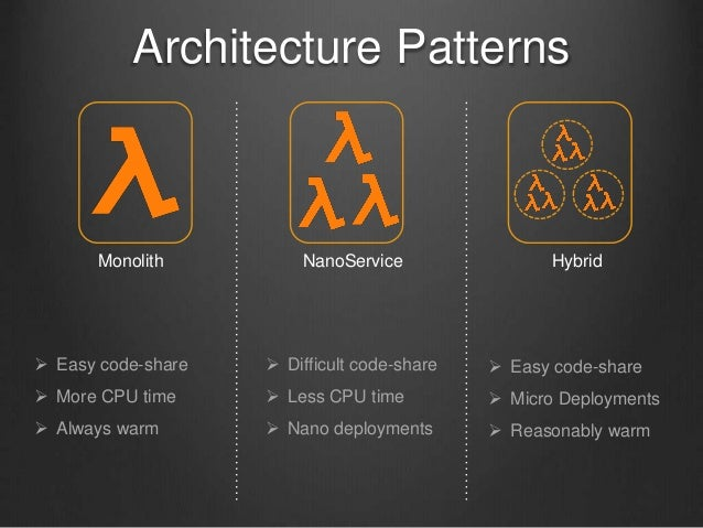 Architecture Patterns Monolith NanoService Hybrid  Easy code-share  More CPU time  Always warm  Difficult code-share ...