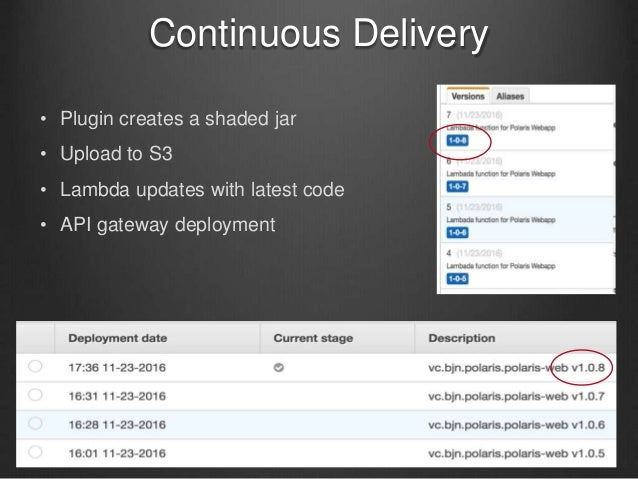 Continuous Delivery • Plugin creates a shaded jar • Upload to S3 • Lambda updates with latest code • API gateway deployment