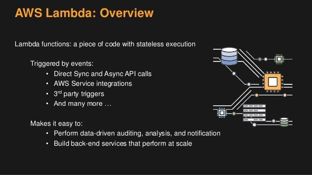 Real-time Data Processing Using AWS Lambda