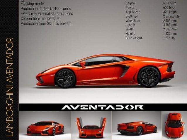 Lamborghini brand analysis