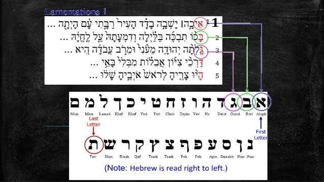 Pasal 3 (puncak dari kitab Ratapan) 21Tetapi hal-hal inilah yang kuperhatikan, oleh sebab itu aku akan berharap: 22Tak ber...