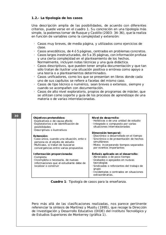 30 1.2.- La tipología de los casos Una descripción amplia de las posibilidades, de acuerdo con diferentes criterios, puede...