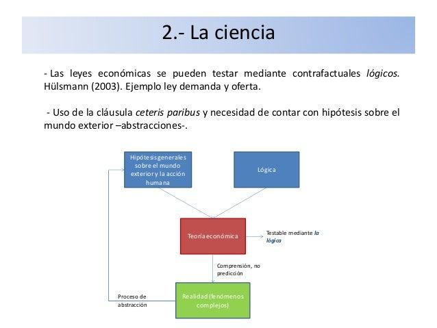 2.- La ciencia - Las leyes económicas se pueden testar mediante contrafactuales lógicos. Hülsmann (2003). Ejemplo ley dema...