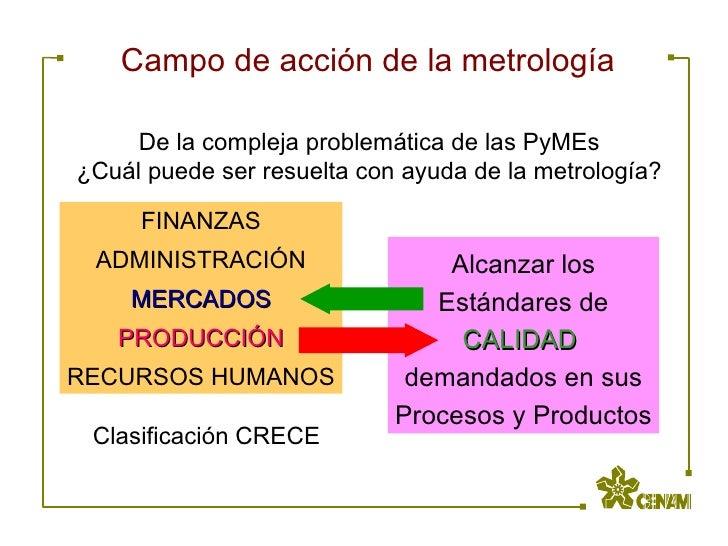 La Metrología y la Calidad Slide 3