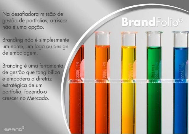 Lâmina Brandfolio® Química