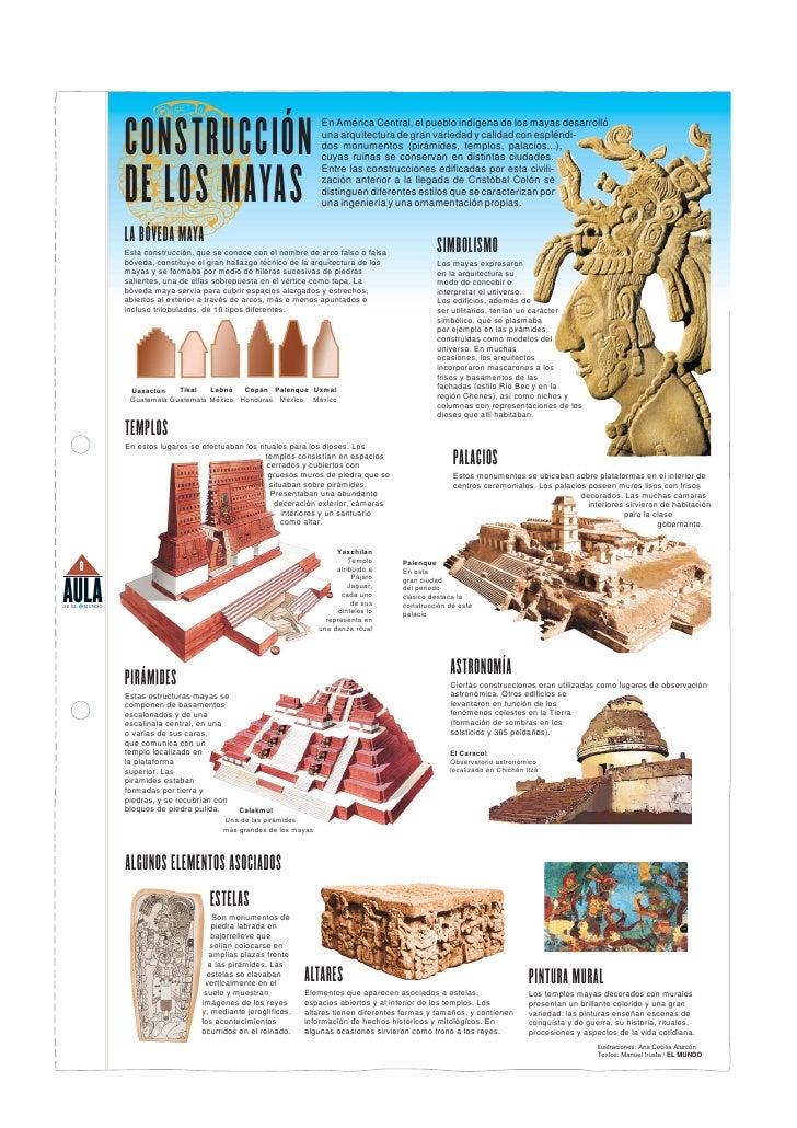 Lamina de los mayas for Informacion de la cultura maya
