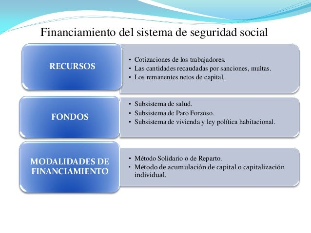 Financiamiento del sistema de seguridad social en venezuela - Sistemas de seguridad ...