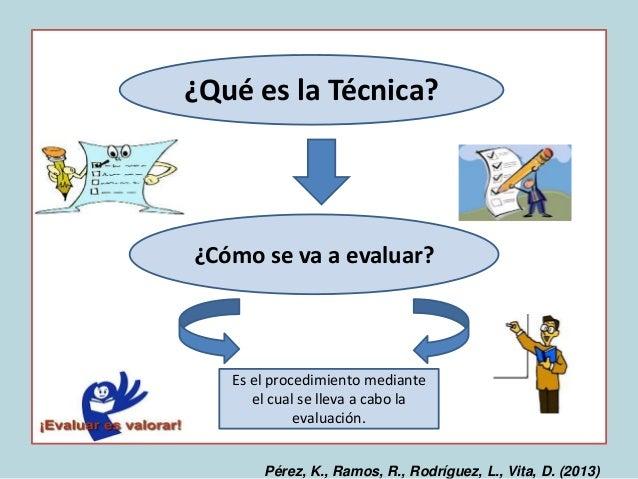 T cnicas e instrumentos de evaluaci n Porque la arquitectura es tecnica