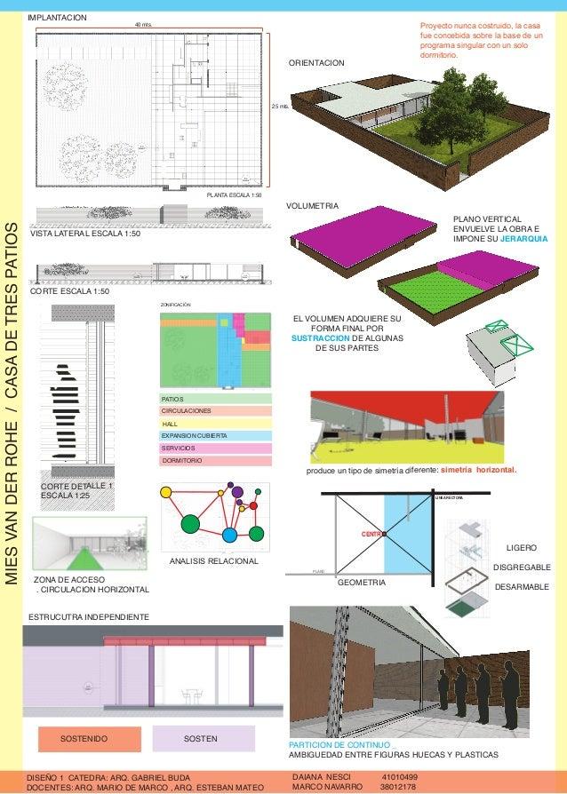 Lamina sintesis for Laminas arquitectura