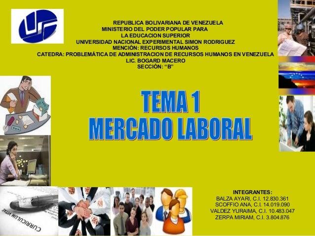 REPUBLICA BOLIVARIANA DE VENEZUELA MINISTERIO DEL PODER POPULAR PARA LA EDUCACION SUPERIOR UNIVERSIDAD NACIONAL EXPERIMENT...