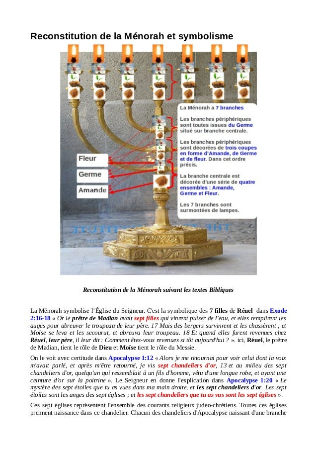 La Ménorah Le Chandelier d'Or | Tabernacle | Livre de l'Exode